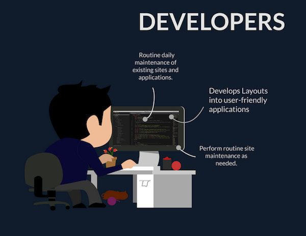 developer web
